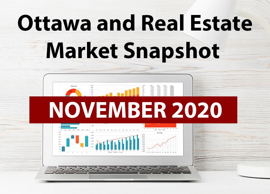 Ottawa and Real Estate Market Snapshot November 2020 5